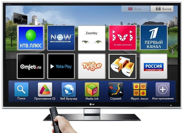 LG увеличивает число сервисов для Smart TV