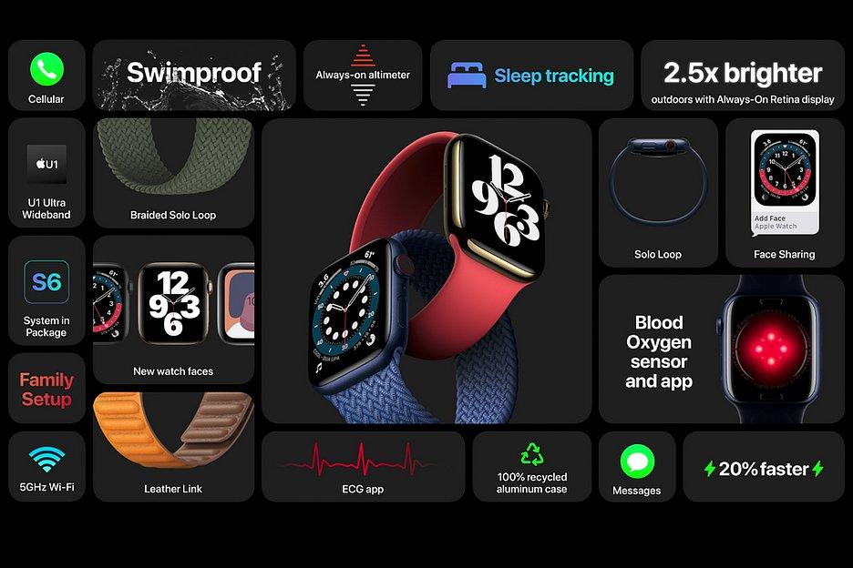 Вкратце о презентации Apple: часы, планшеты и подписка