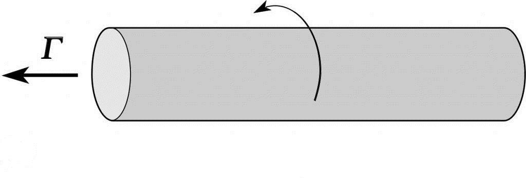 Число оборотов и частота вращения