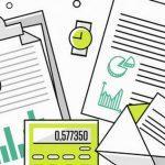 Определение финансового результата: порядок учета, бухгалтерские проводки