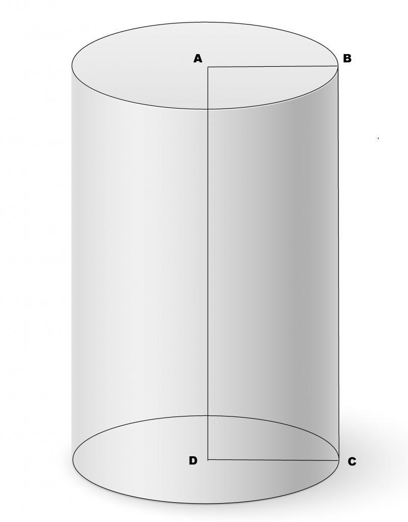 Круговой цилиндр