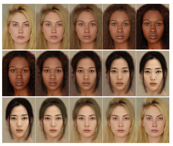 Виды национальностей людей с фото