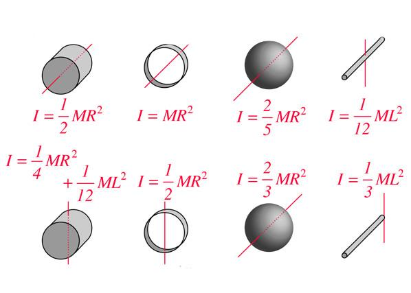 Примеры решения задач на инерцию задача по акцизам решение