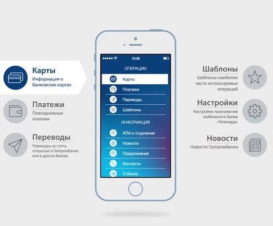 Как подключить мобильный банк Газпромбанка через интернет?